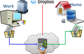 How to Use DropBox – Video Tutorial