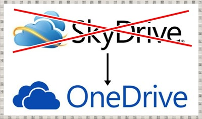 Microsoft SkyDrive is changed to OneDrive (1)