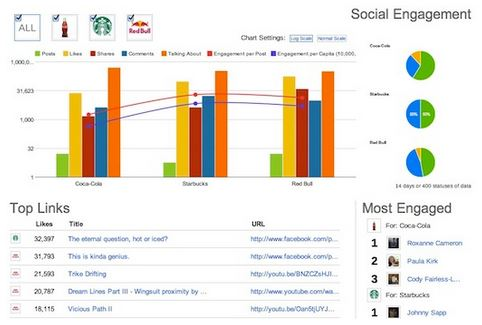 Best Tools to Manage Your Social Media3