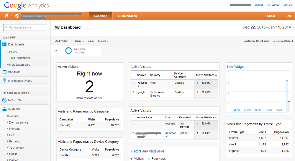 My Dashboard   Google Analytics 1