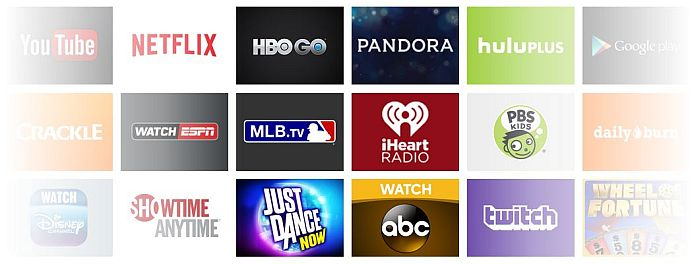 All channels available